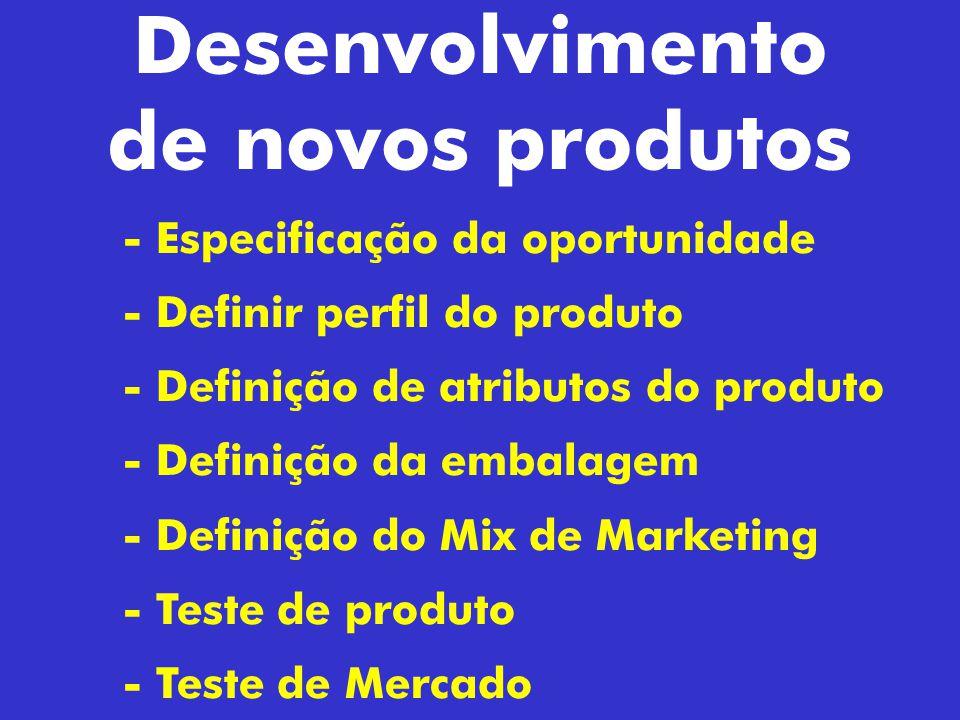 Gerando conceitos - nome/associação - Avaliação de mix de Marketing - Levantamento de espaços vazios - Teste de hipóteses p/ melhorar a marca - Descob