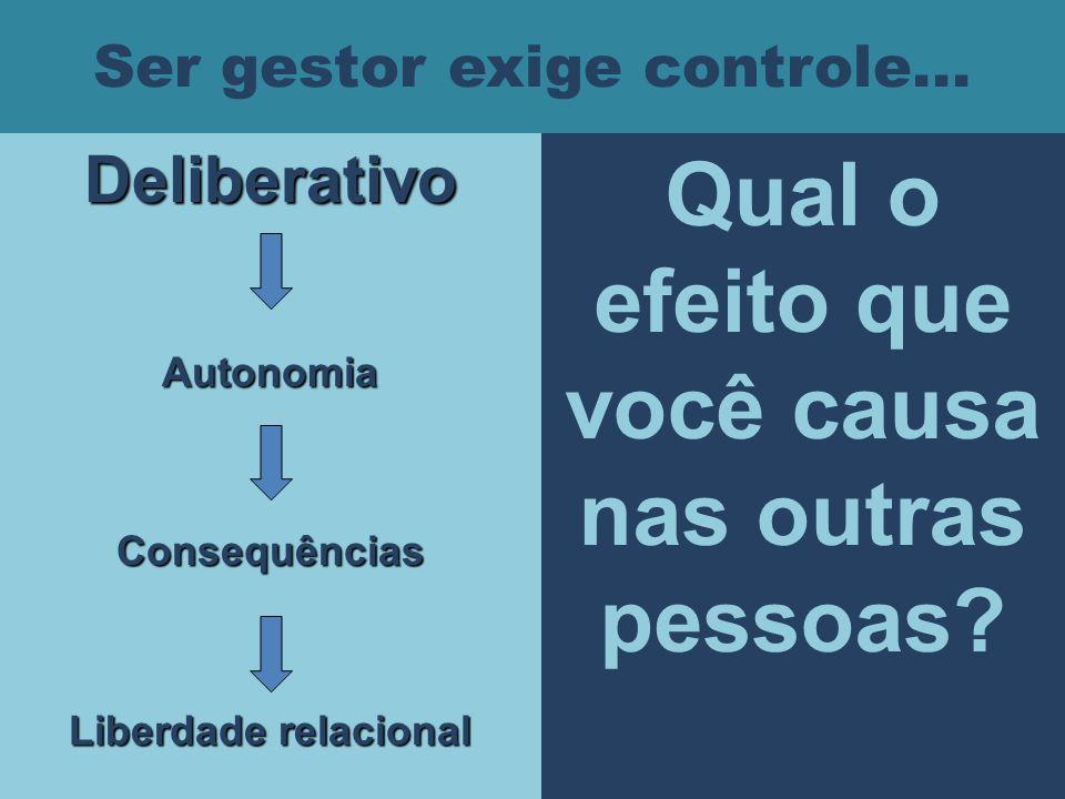 Ser gestor exige controle...DeliberativoAutonomiaConsequências Liberdade relacional Qual o efeito que você causa nas outras pessoas?