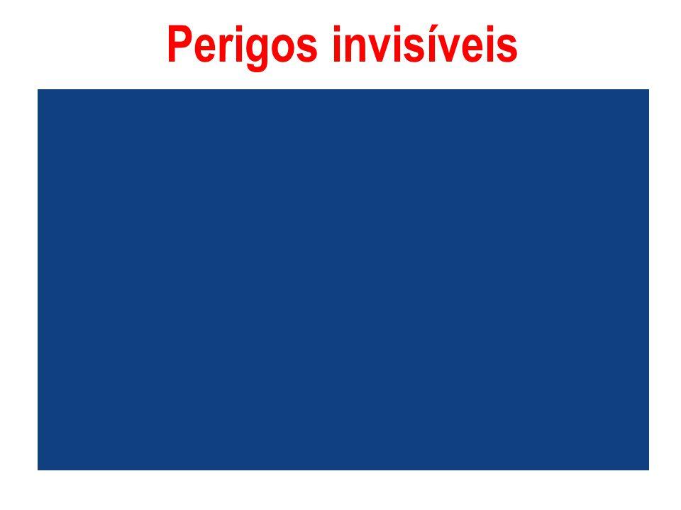 Perigos invisíveis