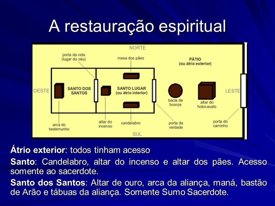 A restauração espiritual Átrio exterior: todos tinham acesso Santo: Candelabro, altar do incenso e altar dos pães. Acesso somente ao sacerdote. Santo