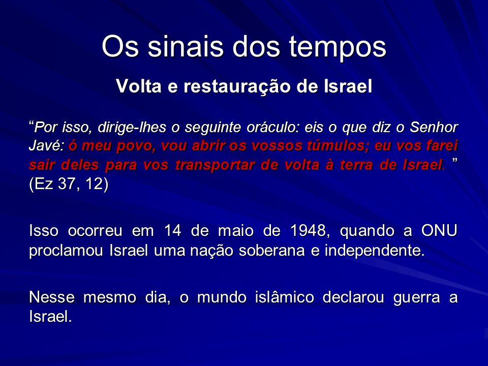 Os sinais dos tempos Volta e restauração de Israel Por isso, dirige-lhes o seguinte oráculo: eis o que diz o Senhor Javé: ó meu povo, vou abrir os vossos túmulos; eu vos farei sair deles para vos transportar de volta à terra de Israel.