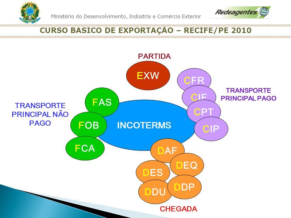 Ministério do Desenvolvimento, Indústria e Comércio Exterior CURSO BASICO DE EXPORTAÇÃO – RECIFE/PE 2010 INCOTERMS EXW CFR FAS CIF CPT CIP FOB FCA DAF
