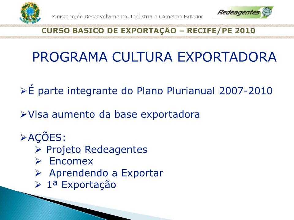 Ministério do Desenvolvimento, Indústria e Comércio Exterior CURSO BASICO DE EXPORTAÇÃO – RECIFE/PE 2010 PROGRAMA CULTURA EXPORTADORA É parte integran