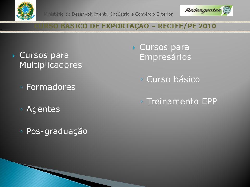 Ministério do Desenvolvimento, Indústria e Comércio Exterior CURSO BASICO DE EXPORTAÇÃO – RECIFE/PE 2010 Cursos para Multiplicadores Formadores Agente