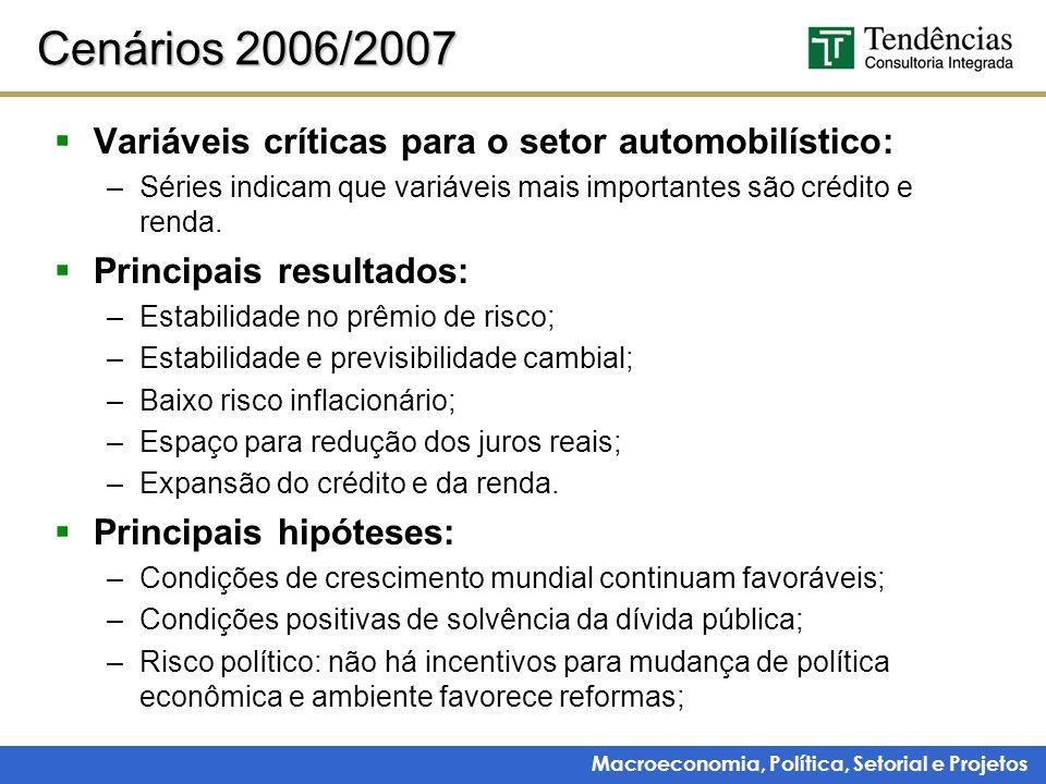 Macroeconomia, Política, Setorial e Projetos Cenários 2006/2007 Variáveis críticas para o setor automobilístico: –Séries indicam que variáveis mais importantes são crédito e renda.