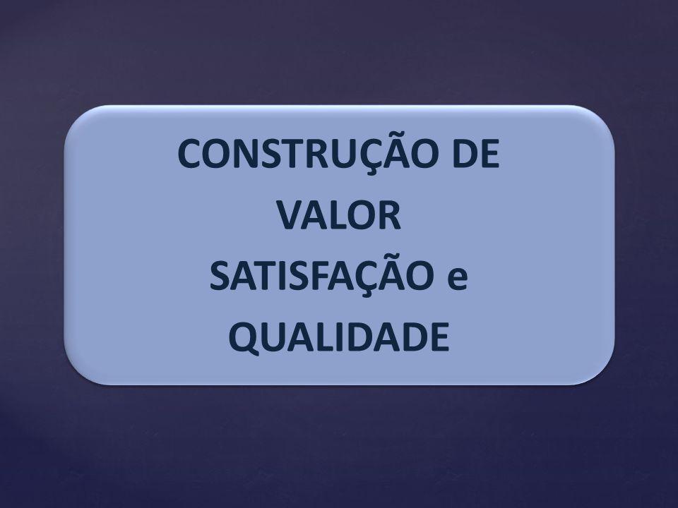 CONSTRUÇÃO DE VALOR SATISFAÇÃO e QUALIDADE CONSTRUÇÃO DE VALOR SATISFAÇÃO e QUALIDADE