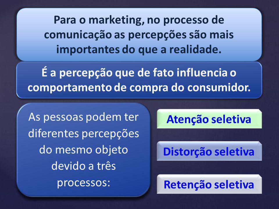 Para o marketing, no processo de comunicação as percepções são mais importantes do que a realidade.