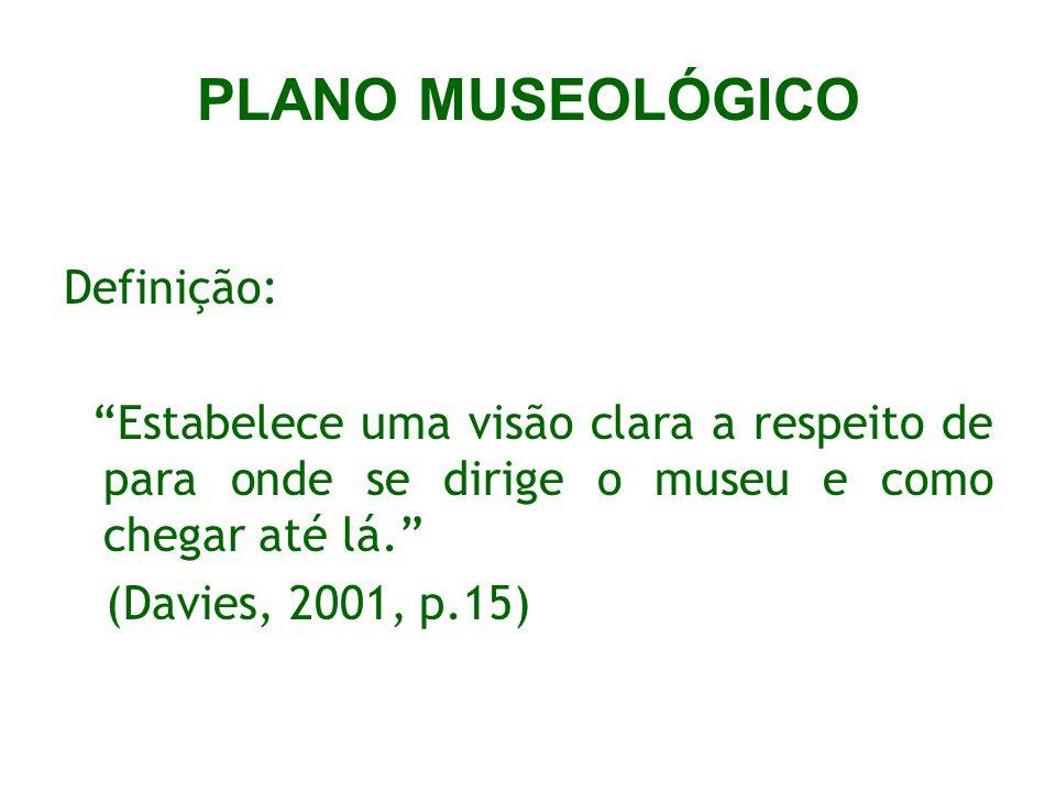 PLANO MUSEOLÓGICO Definição: Estabelece uma visão clara a respeito de para onde se dirige o museu e como chegar até lá. (Davies, 2001, p.15)