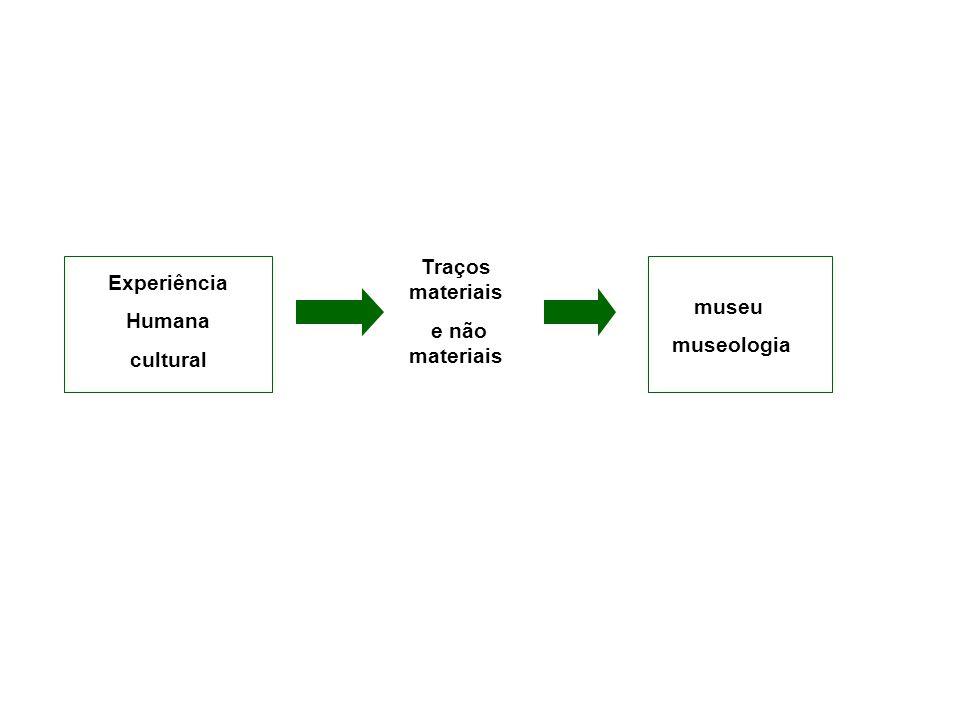 Experiência Humana cultural Traços materiais e não materiais museu museologia