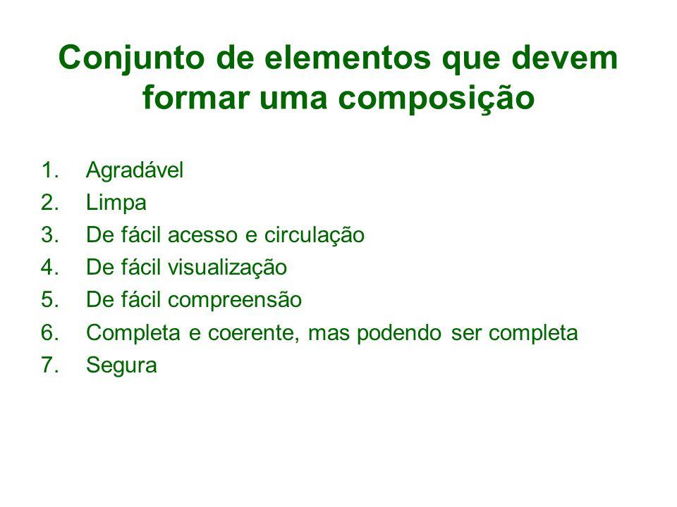 Conjunto de elementos que devem formar uma composição 1.Agradável 2.Limpa 3.De fácil acesso e circulação 4.De fácil visualização 5.De fácil compreensão 6.Completa e coerente, mas podendo ser completa 7.Segura