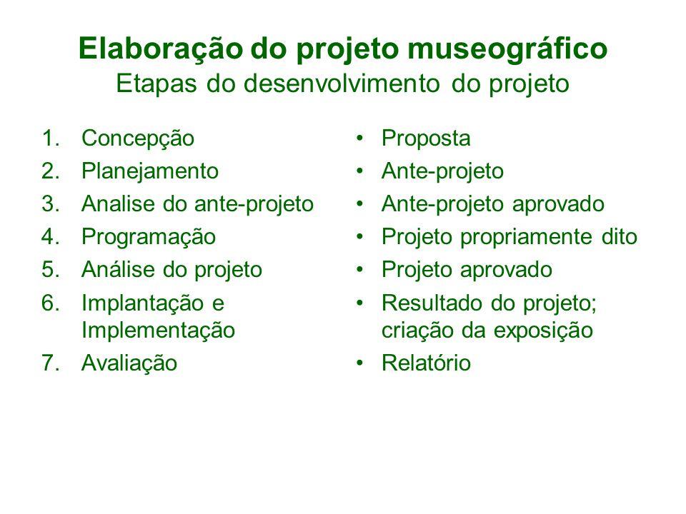 Elaboração do projeto museográfico Etapas do desenvolvimento do projeto 1.Concepção 2.Planejamento 3.Analise do ante-projeto 4.Programação 5.Análise d