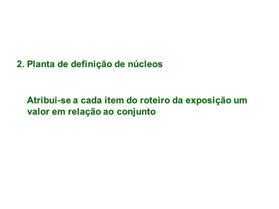 2. Planta de definição de núcleos Atribui-se a cada item do roteiro da exposição um valor em relação ao conjunto