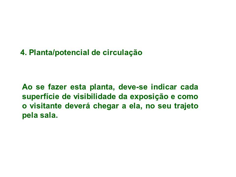 4. Planta/potencial de circulação Ao se fazer esta planta, deve-se indicar cada superfície de visibilidade da exposição e como o visitante deverá cheg