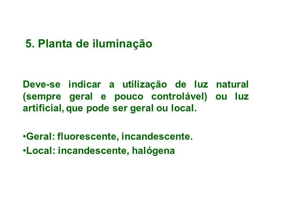 5. Planta de iluminação Deve-se indicar a utilização de luz natural (sempre geral e pouco controlável) ou luz artificial, que pode ser geral ou local.