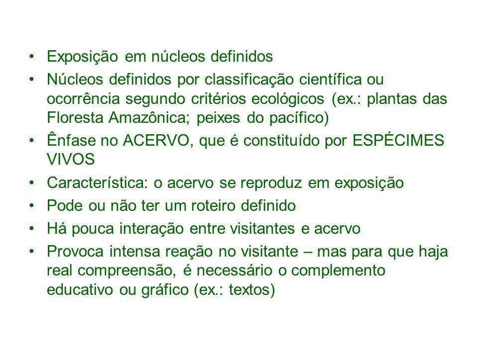 Exposição em núcleos definidos Núcleos definidos por classificação científica ou ocorrência segundo critérios ecológicos (ex.: plantas das Floresta Am