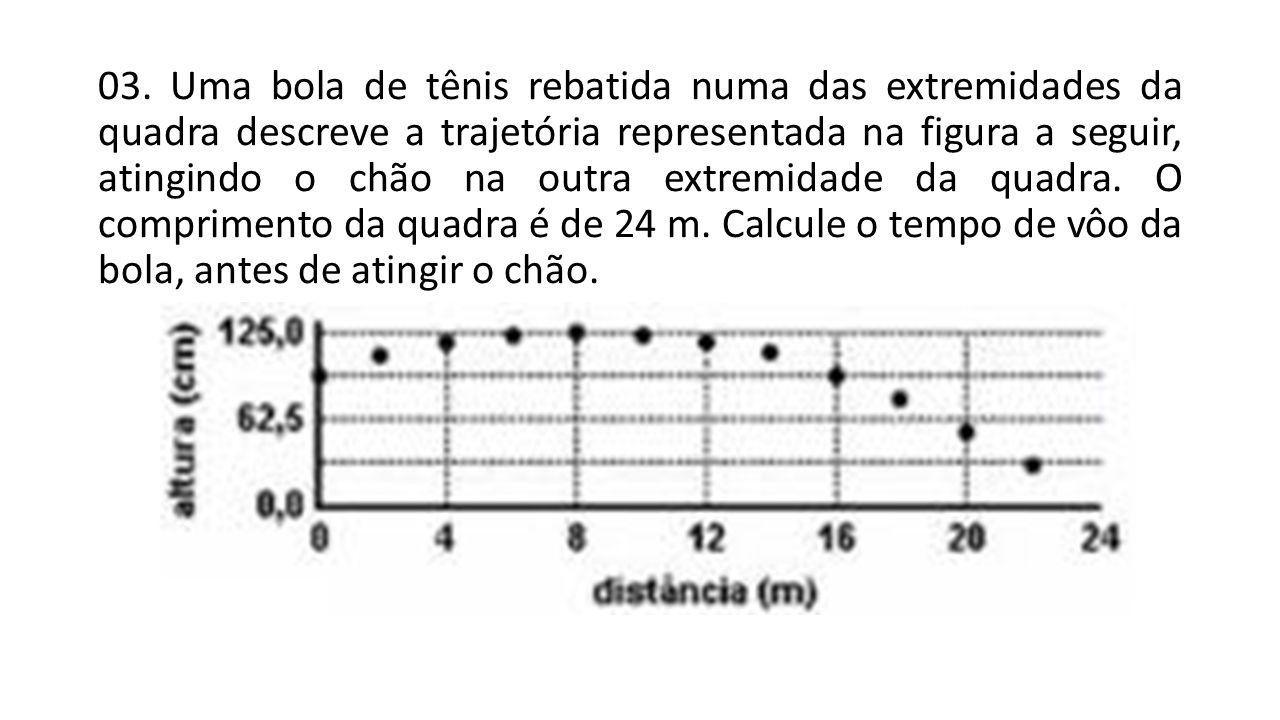 03. Uma bola de tênis rebatida numa das extremidades da quadra descreve a trajetória representada na figura a seguir, atingindo o chão na outra extrem