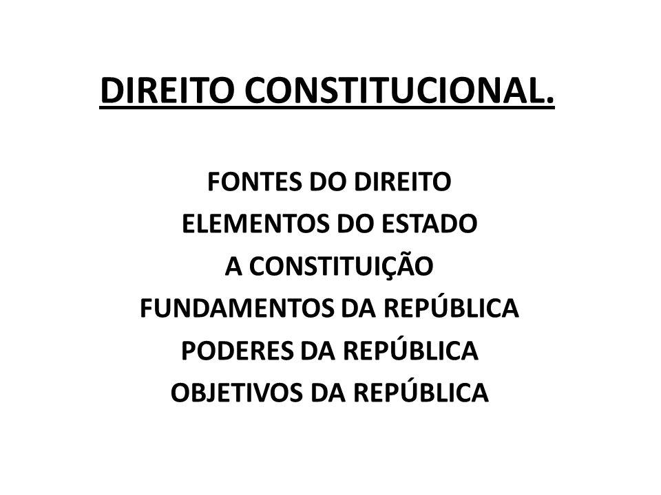 DIREITO CONSTITUCIONAL. FONTES DO DIREITO ELEMENTOS DO ESTADO A CONSTITUIÇÃO FUNDAMENTOS DA REPÚBLICA PODERES DA REPÚBLICA OBJETIVOS DA REPÚBLICA
