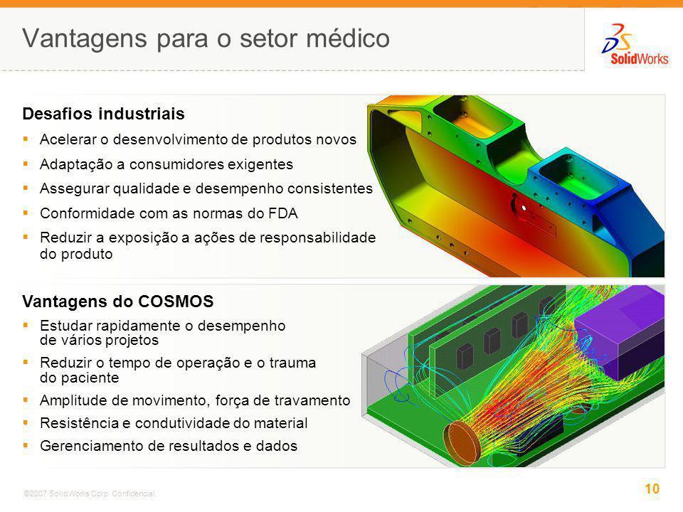 10 ©2007 SolidWorks Corp. Confidencial. Vantagens para o setor médico Desafios industriais Acelerar o desenvolvimento de produtos novos Adaptação a co