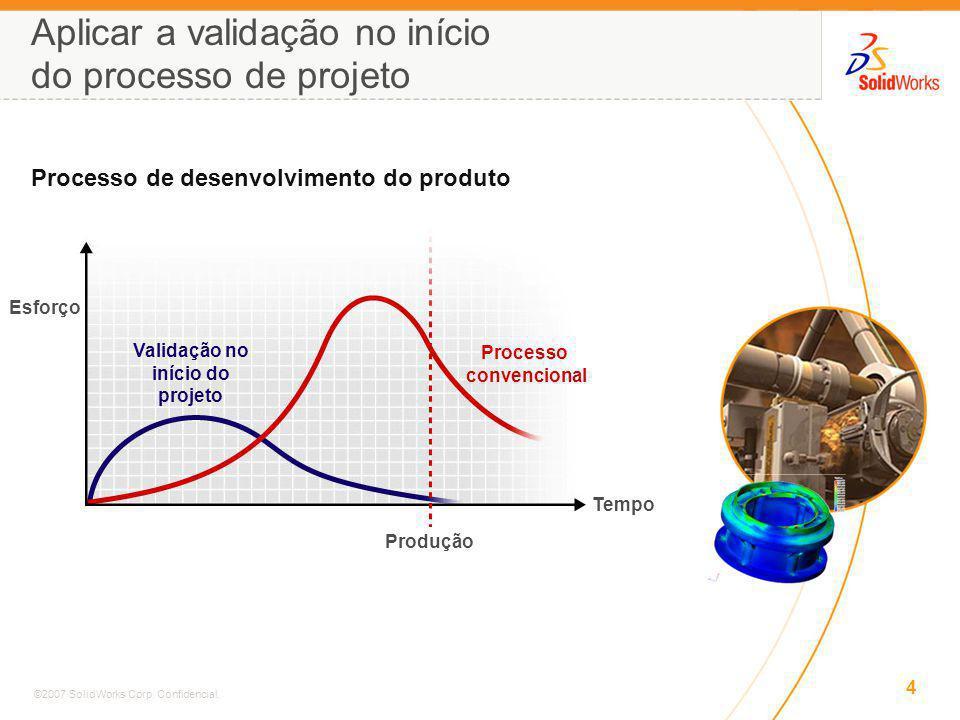 4 ©2007 SolidWorks Corp. Confidencial. Aplicar a validação no início do processo de projeto Processo de desenvolvimento do produto Esforço Tempo Produ
