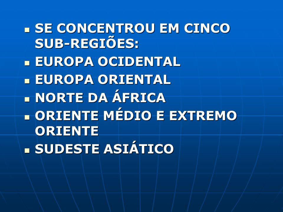SE CONCENTROU EM CINCO SUB-REGIÕES: SE CONCENTROU EM CINCO SUB-REGIÕES: EUROPA OCIDENTAL EUROPA OCIDENTAL EUROPA ORIENTAL EUROPA ORIENTAL NORTE DA ÁFR