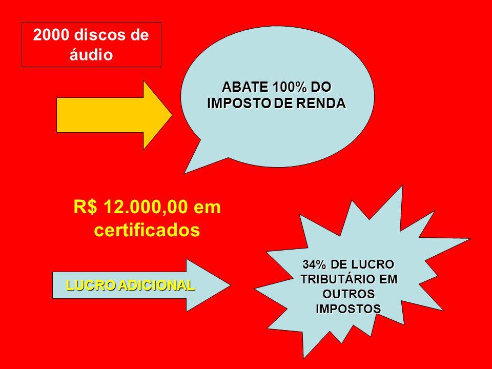 LUCRO ADICIONAL ABATE 100% DO IMPOSTO DE RENDA 34% DE LUCRO TRIBUTÁRIO EM OUTROS IMPOSTOS R$ 12.000,00 em certificados 2000 discos de áudio