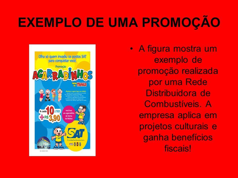 EXEMPLO DE UMA PROMOÇÃO A figura mostra um exemplo de promoção realizada por uma Rede Distribuidora de Combustíveis. A empresa aplica em projetos cult