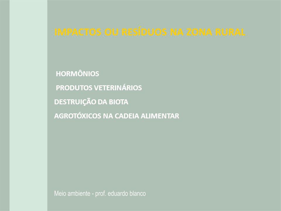 IMPACTOS OU RESÍDUOS NA ZONA RURAL HORMÔNIOS PRODUTOS VETERINÁRIOS DESTRUIÇÃO DA BIOTA AGROTÓXICOS NA CADEIA ALIMENTAR