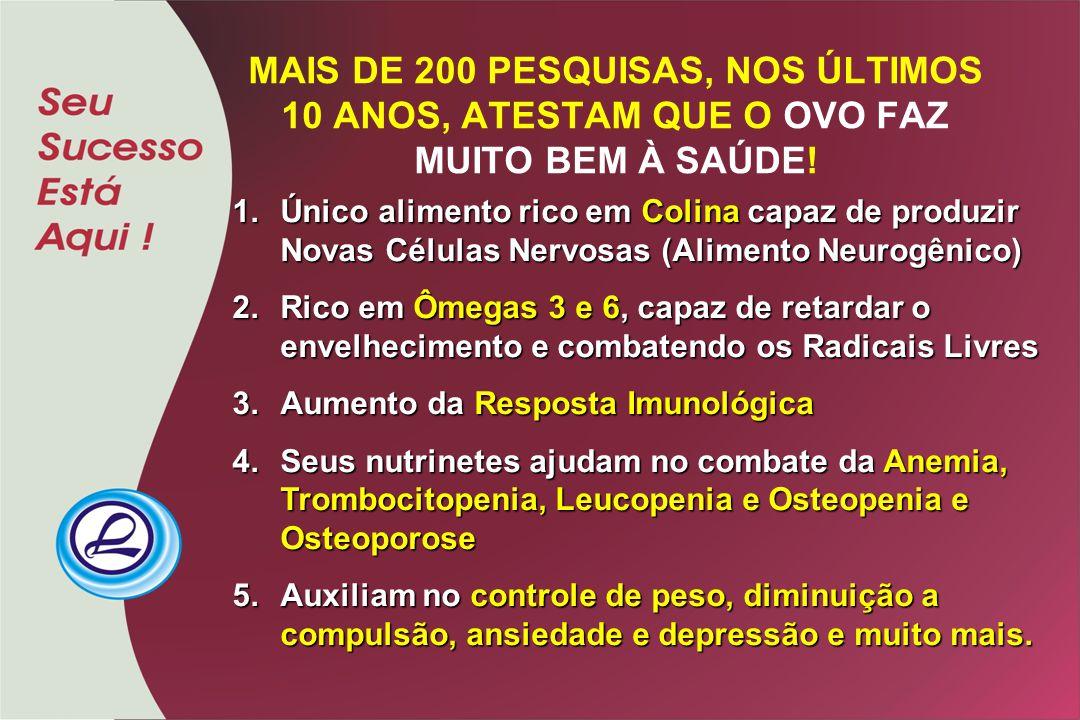 1.Único alimento rico em Colina capaz de produzir Novas Células Nervosas (Alimento Neurogênico) 2.Rico em Ômegas 3 e 6, capaz de retardar o envelhecim