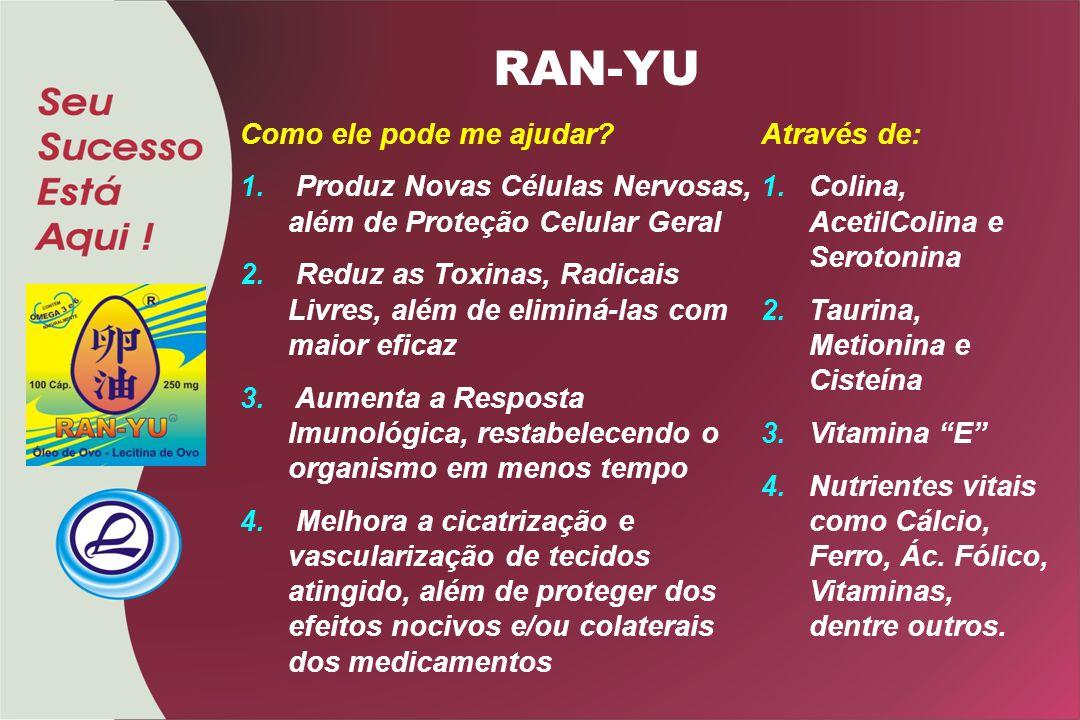 Como ele pode me ajudar? 1. Produz Novas Células Nervosas, além de Proteção Celular Geral 2. Reduz as Toxinas, Radicais Livres, além de eliminá-las co