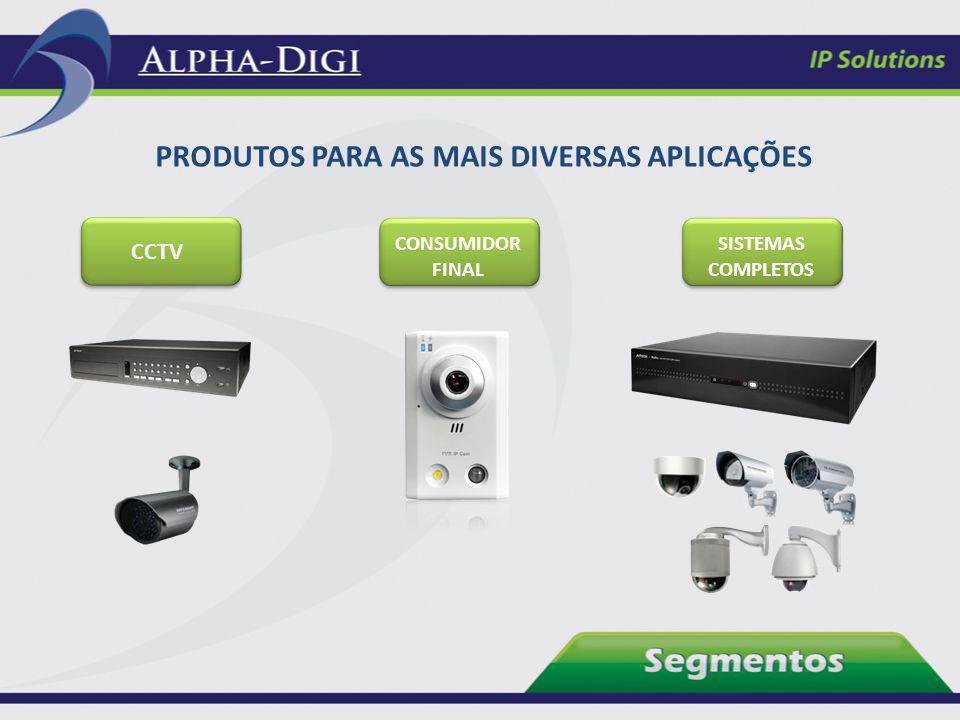 CCTV SISTEMAS COMPLETOS CONSUMIDOR FINAL PRODUTOS PARA AS MAIS DIVERSAS APLICAÇÕES