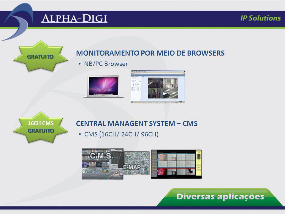 MONITORAMENTO POR MEIO DE BROWSERS CENTRAL MANAGENT SYSTEM – CMS GRATUITO GRATUITO 16CH CMS GRATUITO NB/PC Browser CMS (16CH/ 24CH/ 96CH)