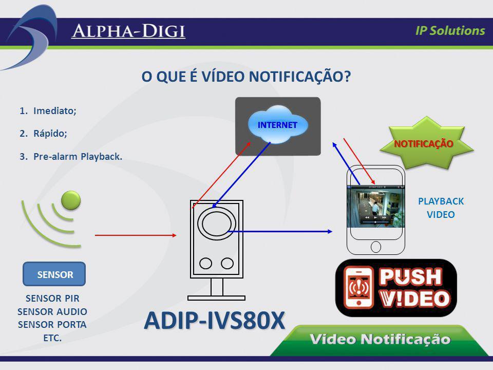 O QUE É VÍDEO NOTIFICAÇÃO? 1. Imediato; 2. Rápido; 3. Pre-alarm Playback. ADIP-IVS80X PLAYBACK VIDEO SENSOR PIR SENSOR AUDIO SENSOR PORTA ETC. NOTIFIC