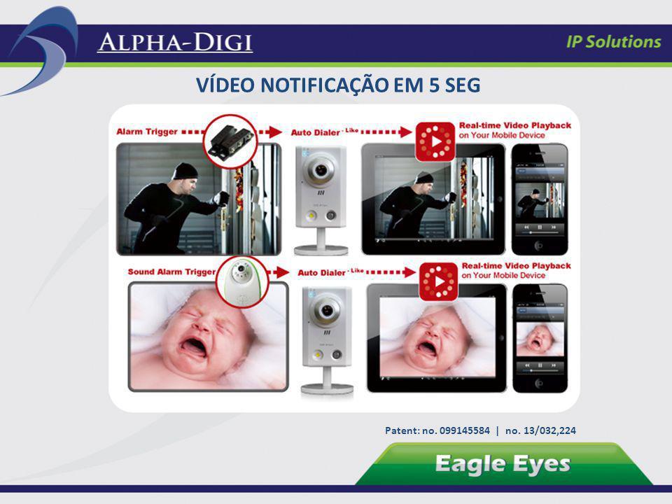 Patent: no. 099145584 | no. 13/032,224 VÍDEO NOTIFICAÇÃO EM 5 SEG