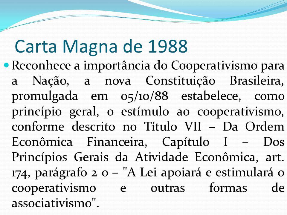 Carta Magna de 1988 Reconhece a importância do Cooperativismo para a Nação, a nova Constituição Brasileira, promulgada em 05/10/88 estabelece, como princípio geral, o estímulo ao cooperativismo, conforme descrito no Título VII – Da Ordem Econômica Financeira, Capítulo I – Dos Princípios Gerais da Atividade Econômica, art.