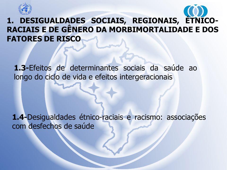 1. DESIGUALDADES SOCIAIS, REGIONAIS, ÉTNICO- RACIAIS E DE GÊNERO DA MORBIMORTALIDADE E DOS FATORES DE RISCO 1.3-Efeitos de determinantes sociais da sa