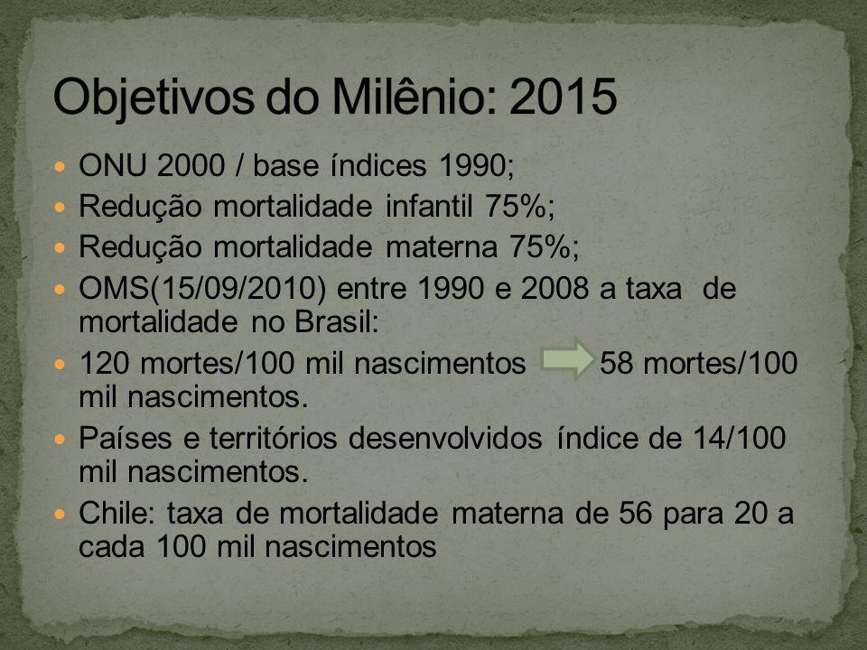ONU 2000 / base índices 1990; Redução mortalidade infantil 75%; Redução mortalidade materna 75%; OMS(15/09/2010) entre 1990 e 2008 a taxa de mortalida