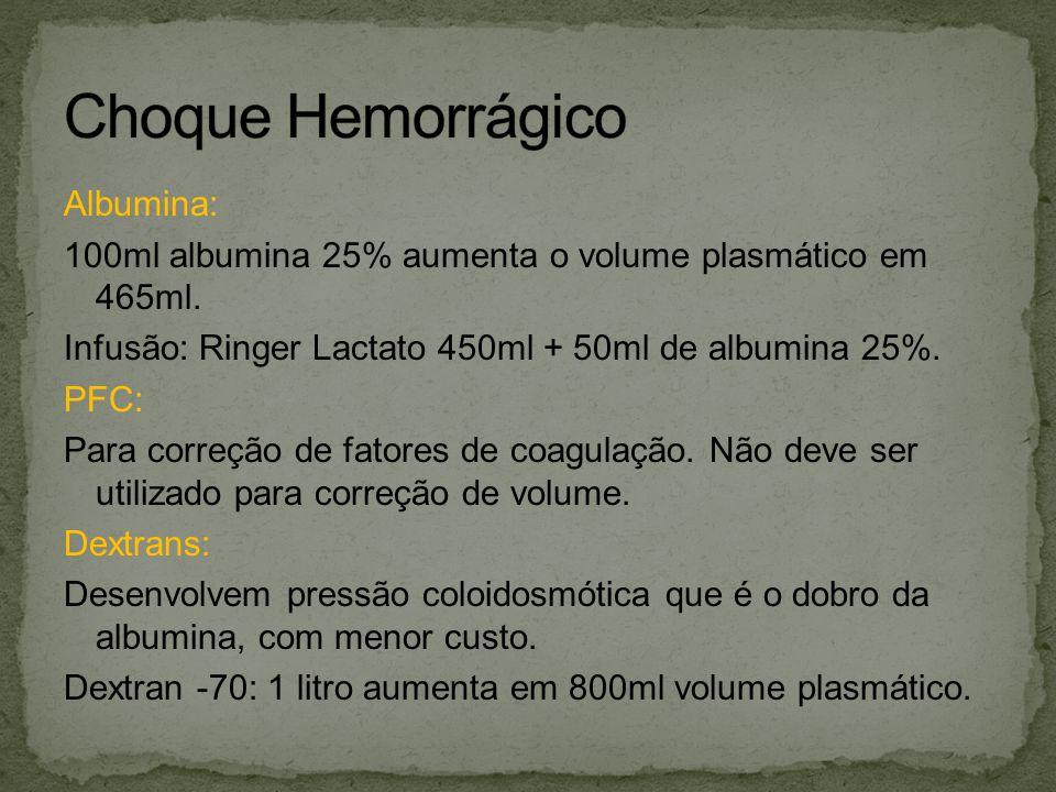 Albumina: 100ml albumina 25% aumenta o volume plasmático em 465ml. Infusão: Ringer Lactato 450ml + 50ml de albumina 25%. PFC: Para correção de fatores