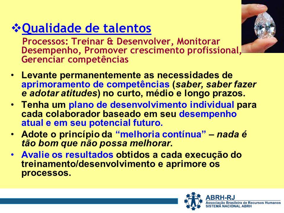 Qualidade de talentos Processos: Treinar & Desenvolver, Monitorar Desempenho, Promover crescimento profissional, Gerenciar competências Levante permanentemente as necessidades de aprimoramento de competências (saber, saber fazer e adotar atitudes) no curto, médio e longo prazos.