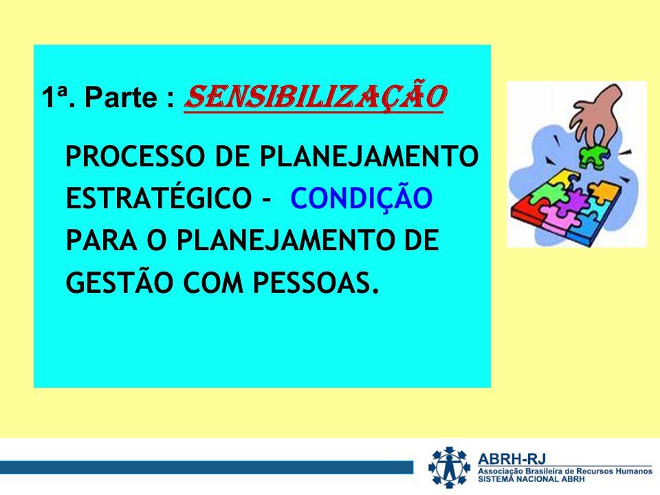 1ª. Parte : SENSIBILIZAÇÃO PROCESSO DE PLANEJAMENTO ESTRATÉGICO - CONDIÇÃO PARA O PLANEJAMENTO DE GESTÃO COM PESSOAS.
