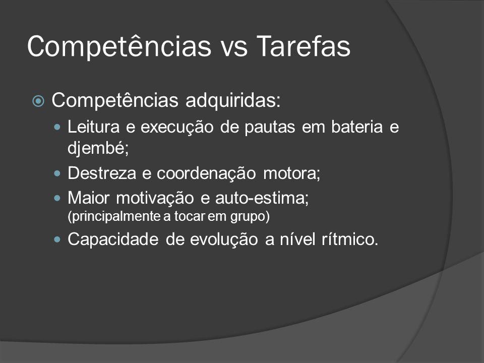 Competências vs Tarefas Competências adquiridas: Leitura e execução de pautas em bateria e djembé; Destreza e coordenação motora; Maior motivação e auto-estima; (principalmente a tocar em grupo) Capacidade de evolução a nível rítmico.