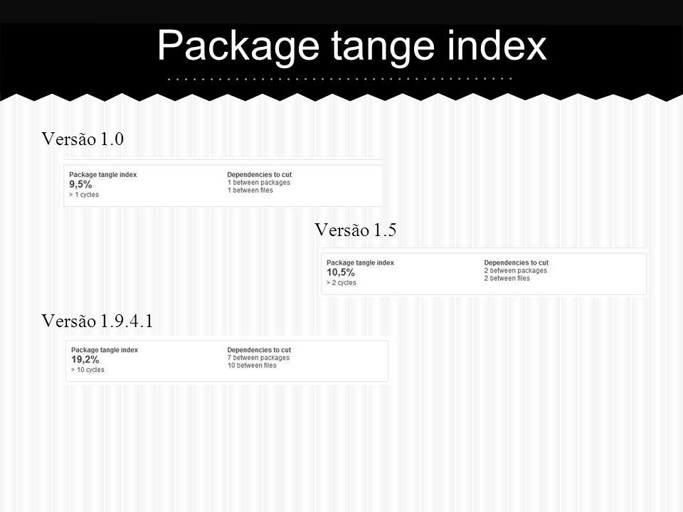 Versão 1.0 Versão 1.5 Versão 1.9.4.1 Package tange index