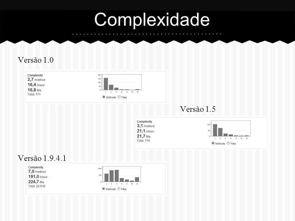 Versão 1.0 Versão 1.5 Versão 1.9.4.1 Complexidade