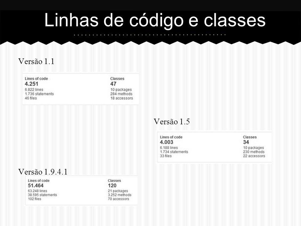 Versão 1.1 Versão 1.5 Versão 1.9.4.1 Linhas de código e classes
