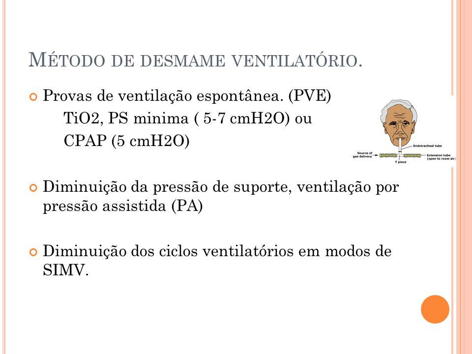 M ÉTODO DE DESMAME VENTILATÓRIO. Provas de ventilação espontânea. (PVE) TiO2, PS minima ( 5-7 cmH2O) ou CPAP (5 cmH2O) Diminuição da pressão de suport