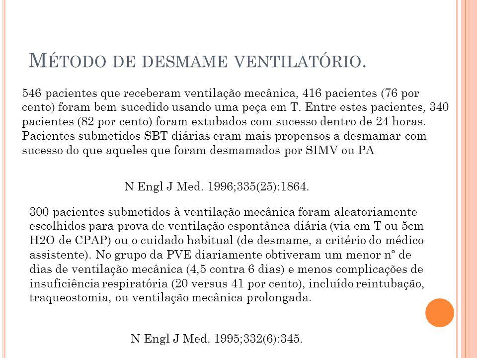 M ÉTODO DE DESMAME VENTILATÓRIO. 546 pacientes que receberam ventilação mecânica, 416 pacientes (76 por cento) foram bem sucedido usando uma peça em T