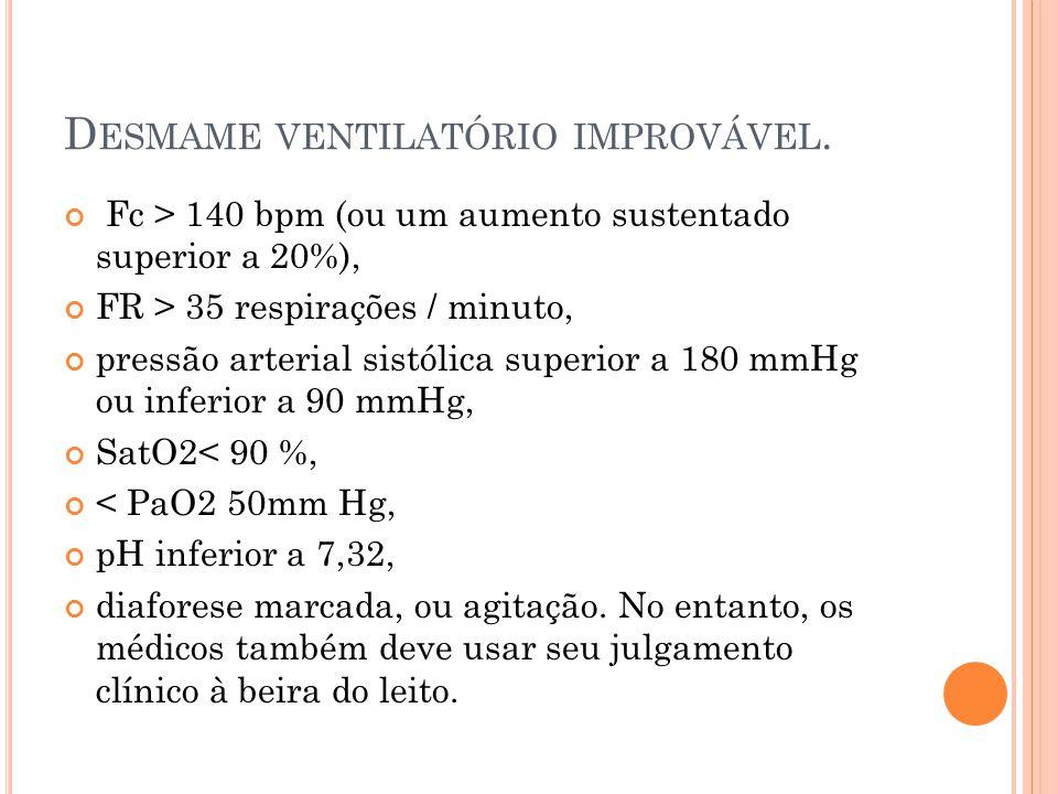D ESMAME VENTILATÓRIO IMPROVÁVEL. Fc > 140 bpm (ou um aumento sustentado superior a 20%), FR > 35 respirações / minuto, pressão arterial sistólica sup