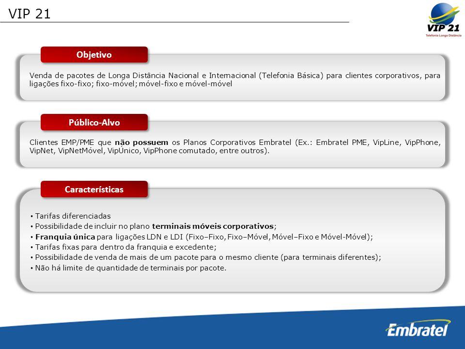 Venda de pacotes de Longa Distância Nacional e Internacional (Telefonia Básica) para clientes corporativos, para ligações fixo-fixo; fixo-móvel; móvel