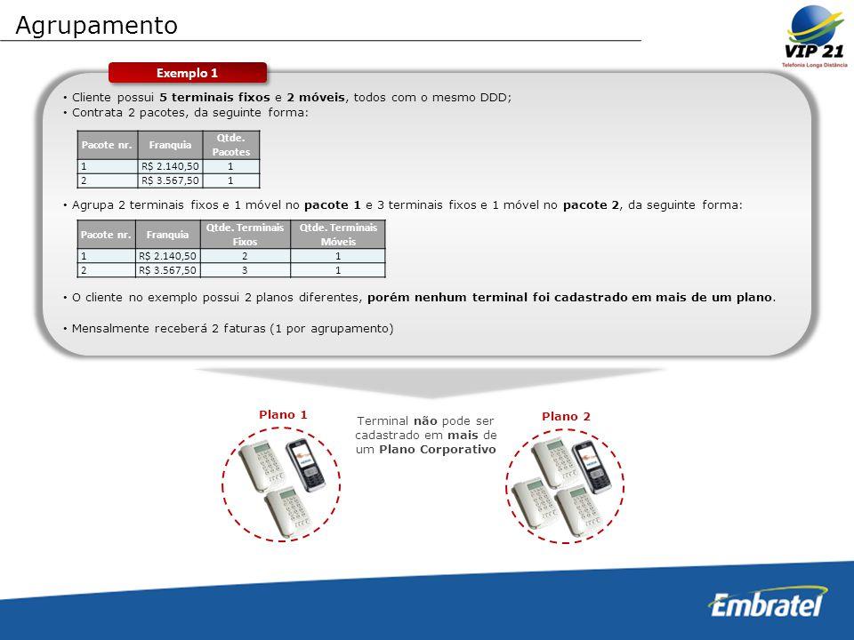 Cliente possui 5 terminais fixos e 2 móveis, todos com o mesmo DDD; Contrata 2 pacotes, da seguinte forma: Agrupa 2 terminais fixos e 1 móvel no pacot