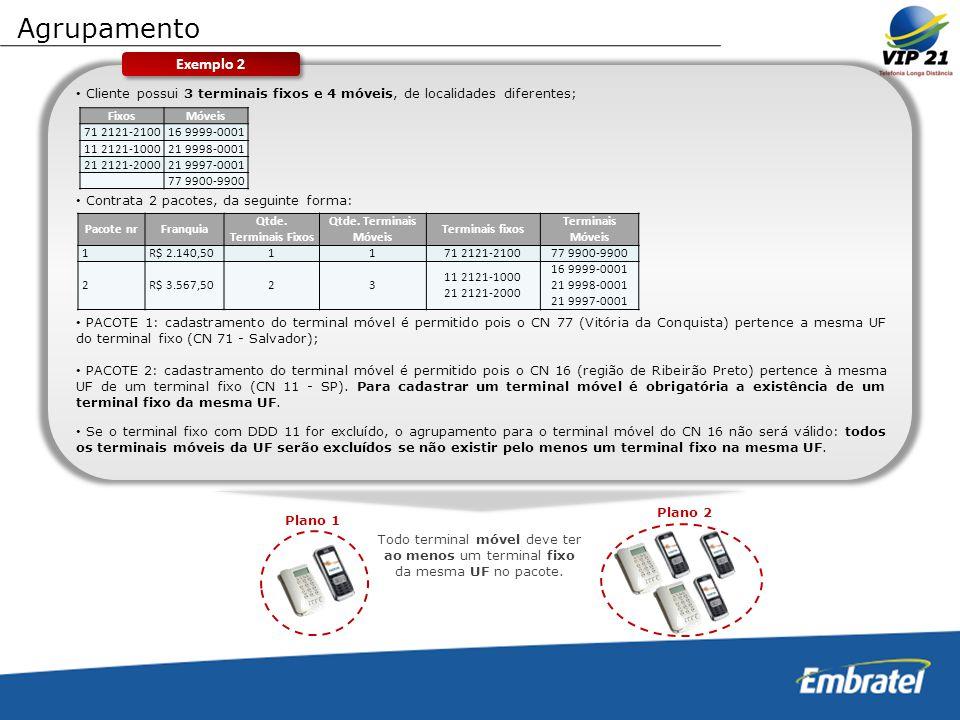 Cliente possui 3 terminais fixos e 4 móveis, de localidades diferentes; Contrata 2 pacotes, da seguinte forma: PACOTE 1: cadastramento do terminal móv