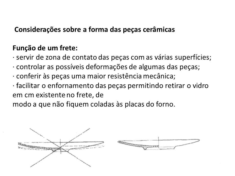 Função de um frete: · servir de zona de contato das peças com as várias superfícies; · controlar as possíveis deformações de algumas das peças; · conf